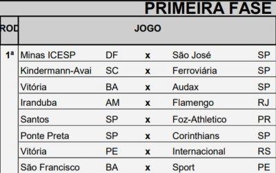 A tabela do Brasileiro Feminino 2019, com 4 times do NE (incluindo o Sport)