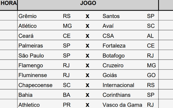 A Tabela Basica Da Serie A 2019 Com Bahia Ceara Fortaleza E Csa Pelo Nordeste Cassio Zirpoli