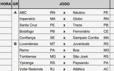 A tabela básica da Série C de 2019, com 10 clubes do Nordeste no grupo A