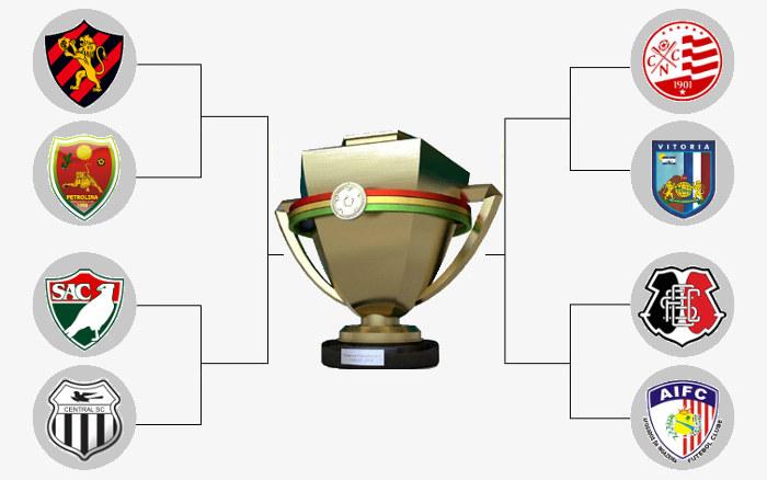 O mata-mata do Campeonato Pernambucano de 2019