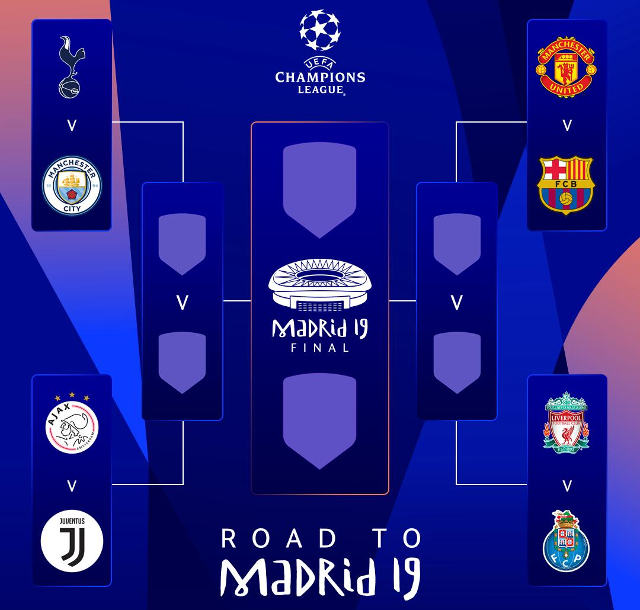 The Best Champions League Tabela