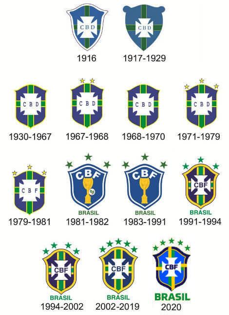 """A evolução do centenário escudo da Seleção até o """"rebranding"""" em 2020. Aprova? - Cassio Zirpoli"""