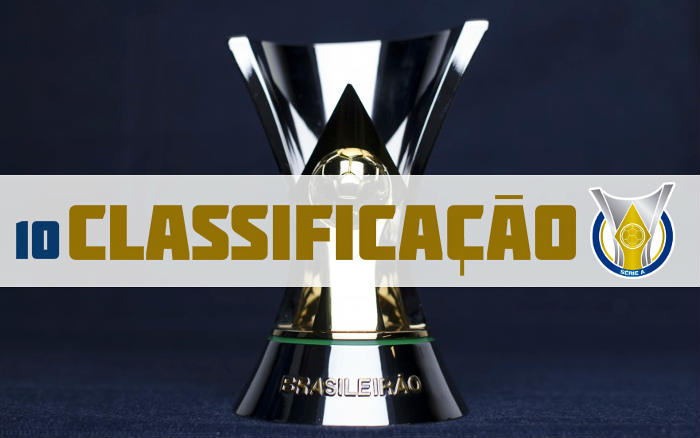 A classificação da Série A de 2020 após a 10ª rodada, sem nordestinos no Z4