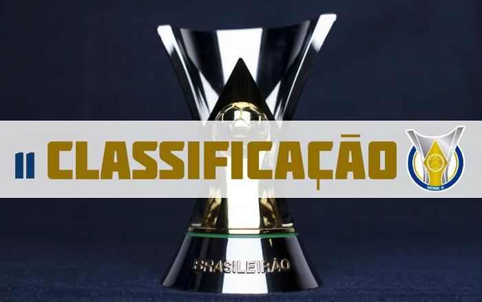 A classificação da Série A de 2020 após a 11ª rodada, com o Galo de volta à liderança