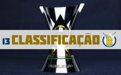 A classificação da Série A de 2020 após a 13ª rodada, com o Sport entrando no G6