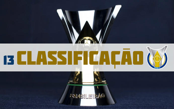 A Classificacao Da Serie A Do Brasileiro De 2019 Apos A 13ª Rodada Cassio Zirpoli