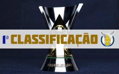 A classificação da Série A de 2020 após a 1ª rodada, com 4 partidas adiadas