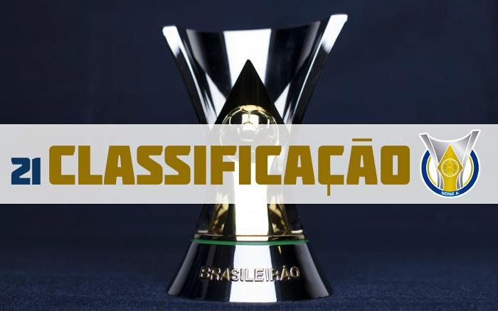 A classificação da Série A do Brasileirão 2019 após a 21ª rodada