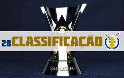 A classificação da Série A do Brasileirão 2019 após a 28ª rodada