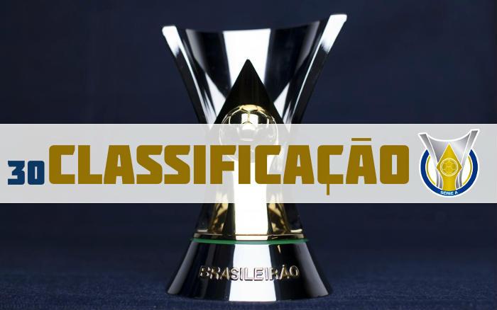 A classificação da Série A do Brasileirão 2019 após a 30ª rodada