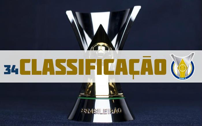 A classificação da Série A de 2019 após a 34ª rodada, com título do Flamengo