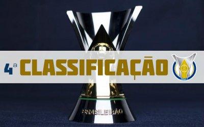 A classificação da Série A de 2020 após a 4ª rodada, com troca de liderança
