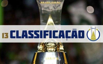 A classificação da Série B de 2020 após a 13ª rodada, com o Cruzeiro no Z4