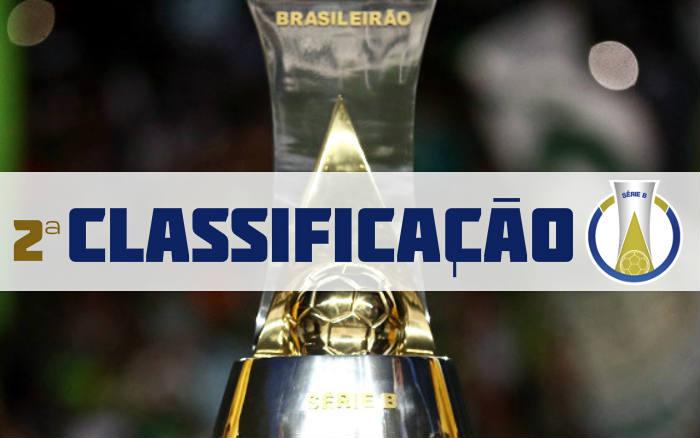 A classificação da Série B de 2019 após a 2ª rodada. Três times seguem 100%