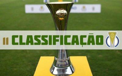 A classificação da Série C do Brasileiro 2019 após a 11ª rodada