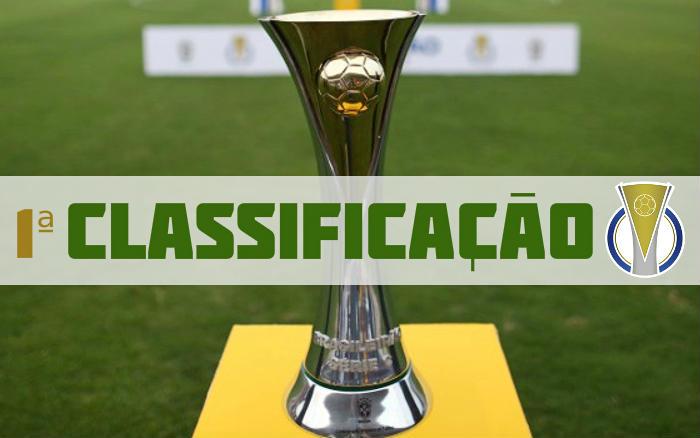 A classificação da Série C de 2019 após a 1ª rodada, sem vitória pernambucana