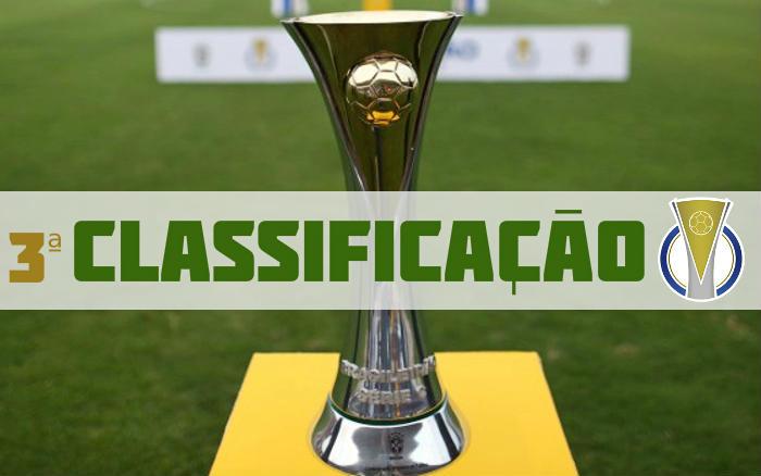 A classificação da Série C de 2020 após a 3ª rodada, com o Santa Cruz na liderança