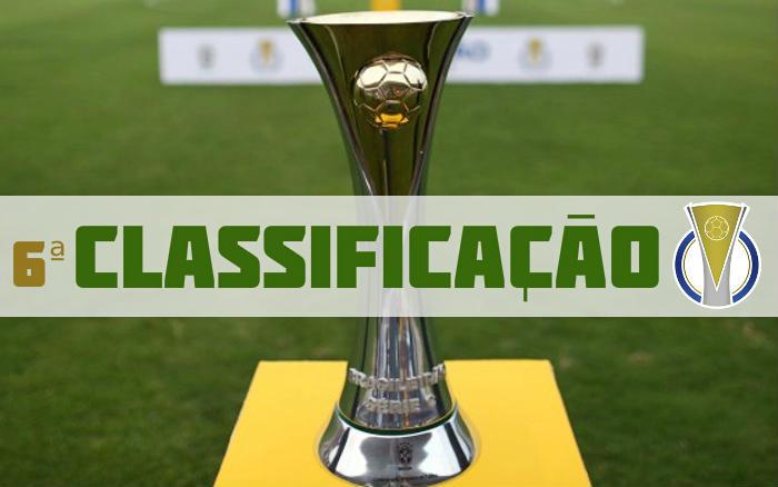 A classificação da Série C de 2019 após a 6ª rodada, com o Santa Cruz no G4
