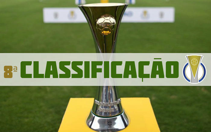 A classificação da Série C de 2019 após a 8ª rodada, com o Santa Cruz no G4