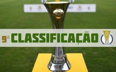 A classificação da Série C de 2020 após a 9ª rodada. Fim do primeiro turno