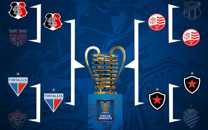 Semifinal da Copa do Nordeste 2019 com Fortaleza x Santa Cruz e Botafogo x Náutico