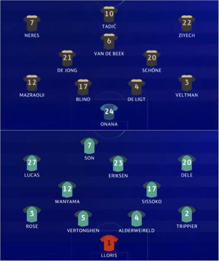 12++ Juventus X Barcelona Escalação