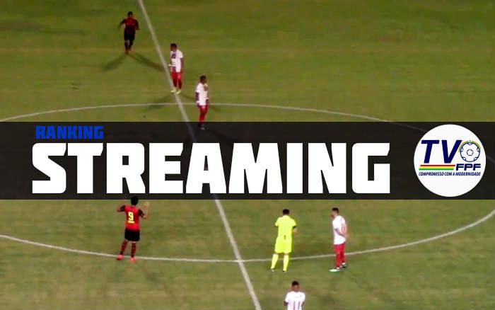 As maiores audiências no streaming do Campeonato Pernambucano de 2019, via FPF TV