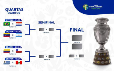 A fase final da Copa América no Brasil. Paraguai outra vez na rota da Seleção