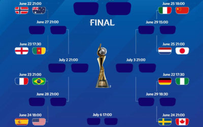 A fase final da Copa do Mundo Feminina. Roteiro complicado para o Brasil