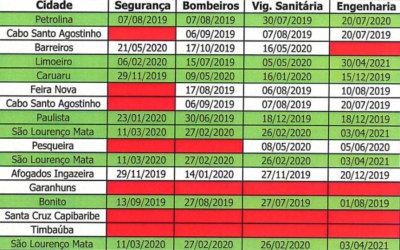 Processo de habilitação para a Série A2 elimina 9 dos 17 clubes. Pressão?