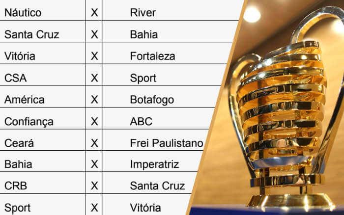 A tabela detalhada da Copa do Nordeste de 2020, com 21 jogos na TV