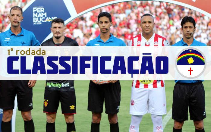 O resumo da 1ª rodada do Campeonato Pernambucano 2020. Árbitro à prova