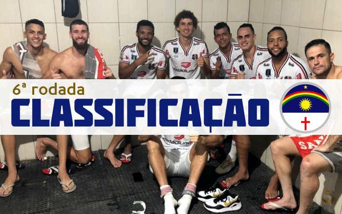 O resumo da 6ª rodada do Campeonato Pernambucano 2020. O único invicto