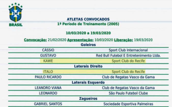 Sport tem 2 convocados na Seleção Sub 16 e chega a 17 nomes na base na década