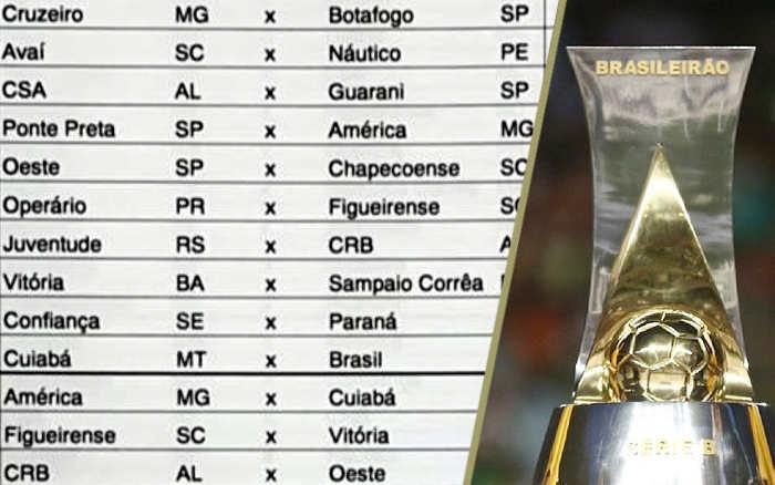A Tabela Da Serie B De 2020 Com Seis Representantes Do Nordeste Cassio Zirpoli