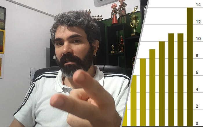 Vídeo | O ranking de títulos nacionais no Brasil, com 100 conquistas oficiais