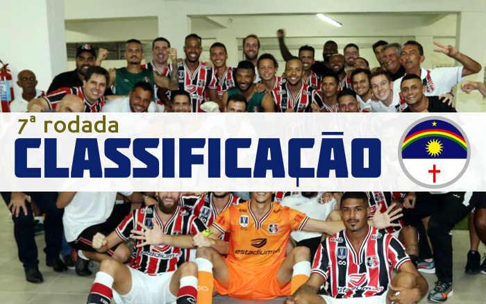 O resumo da 7ª rodada do Campeonato Pernambucano 2020. Santa já na semi