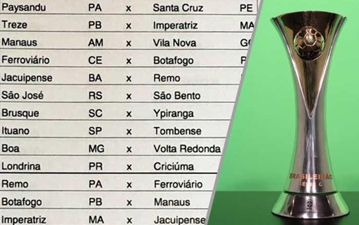 A Tabela Da Serie C De 2020 Com Seis Clubes Do Nordeste No Grupo A Cassio Zirpoli