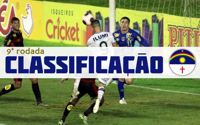 O resumo da 9ª (e última) rodada do Campeonato Pernambucano de 2020