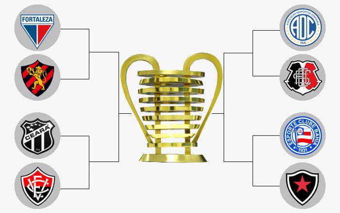 O mata-mata da Copa do Nordeste 2020, com o caminho das quartas à decisão