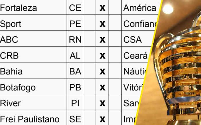 A nova tabela da Copa do Nordeste 2020, com os 15 jogos restantes na Bahia