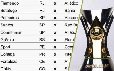 A nova tabela da Série A de 2020, com jogos de agosto a fevereiro (de 2021)