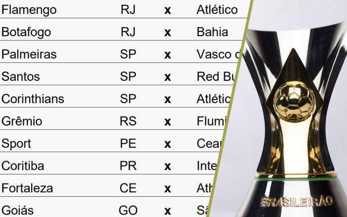 A Nova Tabela Da Serie A De 2020 Com Jogos De Agosto A Fevereiro De 2021 Cassio Zirpoli