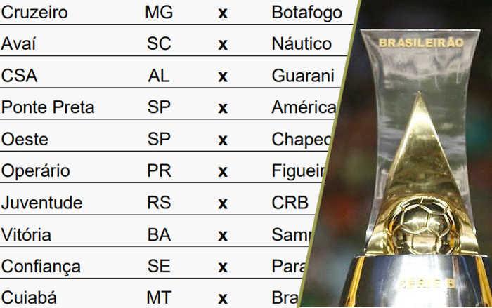 A Nova Tabela Da Serie B De 2020 Com Jogos De Agosto A Janeiro De 2021 Cassio Zirpoli