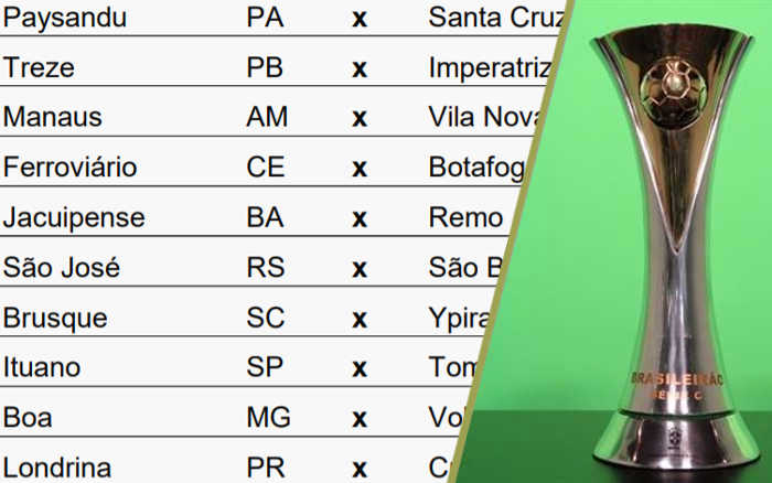 A Nova Tabela Da Serie C De 2020 Com Jogos De Agosto A Janeiro De 2021 Cassio Zirpoli