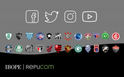 Ibope | Os clubes brasileiros mais comentados nas redes sociais em 2019, com 6 nordestinos