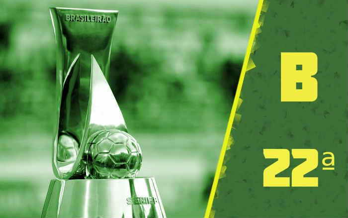 A classificação da Série B de 2020 após a 22ª rodada; enfim com todos os jogos