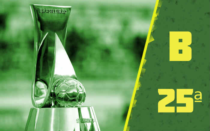 A classificação da Série B de 2020 após a 25ª rodada; Náutico vs Paraná no Z4