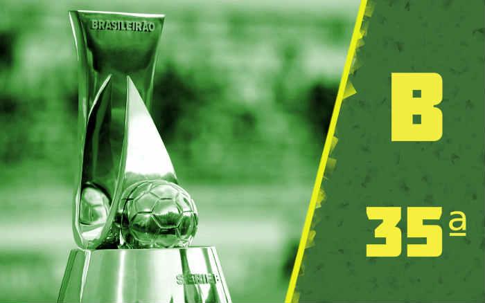 A classificação da Série B de 2020 após a 35ª rodada; Vitória entrou no Z4