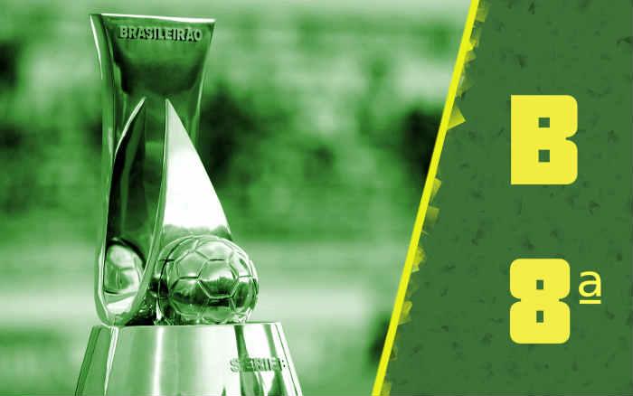 A classificação da Série B de 2021 após a 8ª rodada; Náutico e Sampaio seguem no G4